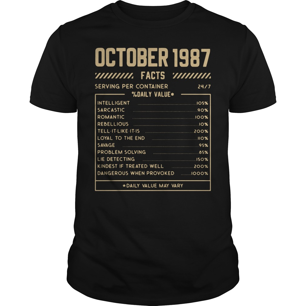 October 1987 facts serving per container shirt